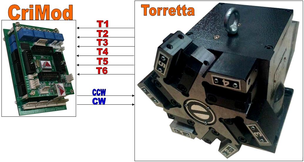 Torni manuali e a controllo numerico for Kit tornio